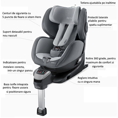 Scaun Auto cu Isofix - Zero.1, Aluminium Grey, 0 luni-5 ani, Recaro