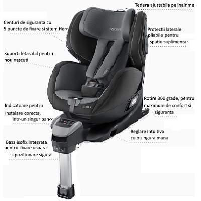 Scaun Auto cu Isofix - Zero.1, Carbon Black, Recaro